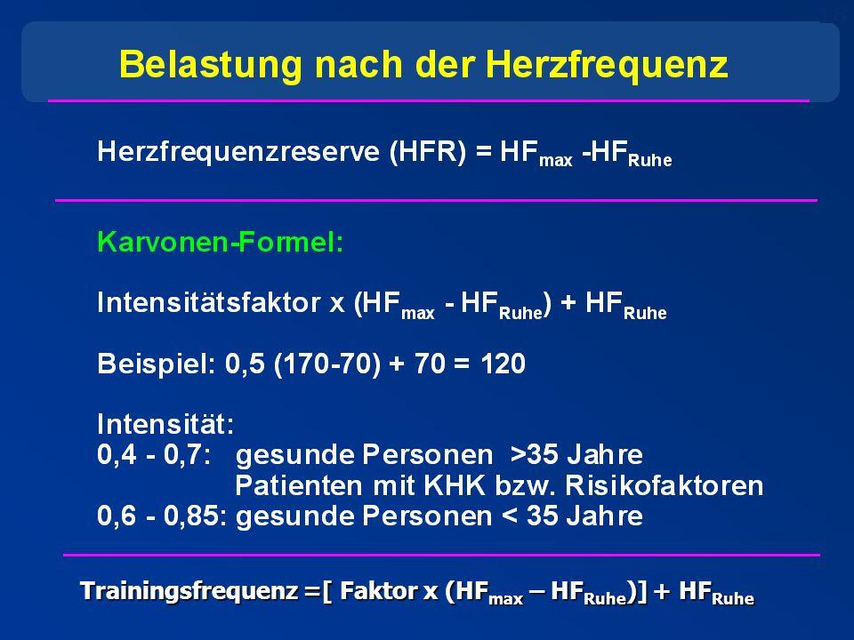 Trainingsfrequenz =[ Faktor x (HFmax – HFRuhe)] + HFRuhe